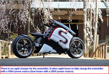 A view of the Zec00  Electric Motorbike